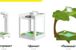 Конструкции интерактивных песочниц