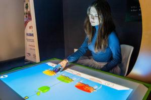 Принцип работы интерактивного стола